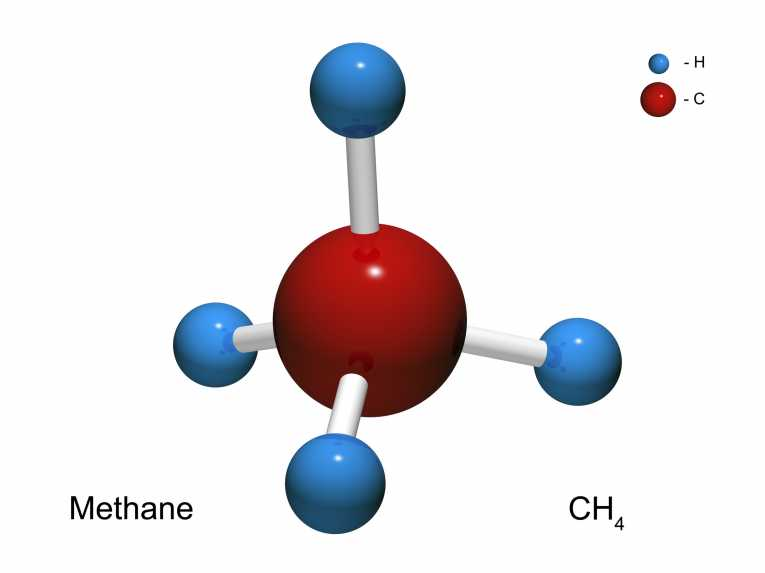 What Is Room Temperature Methane